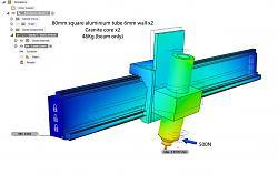 Filling Aluminium Tube Gantry-gantry-sim-ali-granite-jpg