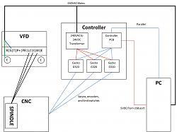 Grounding improvements after adding VFD?-k2-wiring-jpg