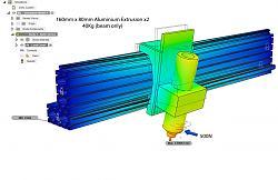 CNC Router Vertical 4' x 8'-gantry-sim-ali-extrusion-2-jpg