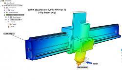 CNC Router Vertical 4' x 8'-gantry-sim-steel-2-jpg