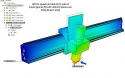 CNC Router Vertical 4' x 8'-gantry-sim-ali-granite2-jpg