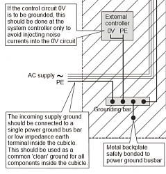 Grounding improvements after adding VFD?-grounding-bus-cabinet-png