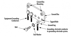 Grounding improvements after adding VFD?-ground-bus-png