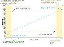 0-10V Signal Not working w/ HY VFD-vfd-output-jpg