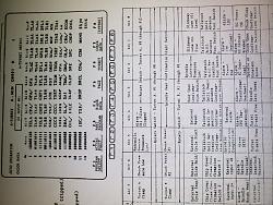 Okuma Chucking issue-para-list-jpg