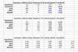 Milli a new composite mill kit-decision-table-jpg