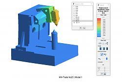Milli a new composite mill kit-mode-3-jpg