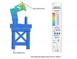 Milli a new composite mill kit-z-axis-no27-jpg