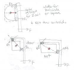 Semi-Cylinder Gantry for Fiberglass CNC Build-shear-centre-jpg