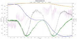 Options to drive 24vdc motor-axis-2ndorder-320v1200a350000jp120i0-01d4000ff0-6_vajc_zoomed-jpg
