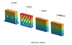 Milli a new composite mill kit-milli-bending-jpg
