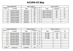 HuanYang With 2.2Kw Air cooled spindle - how do I get a zero speed signal from it?-acorn-map-png