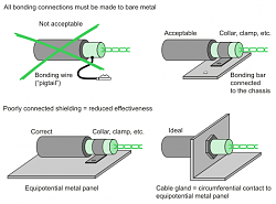 VFD spindle interferences issue-grounding-shields-7-png