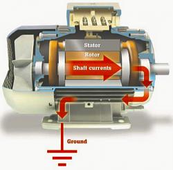 VFD to run a air compressor. Proper hookup-ac-motor-rotor-current-png
