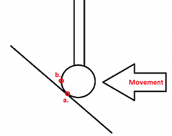 Very basic fundamental question regarding CMM (sanity check actually)-untitled-png
