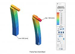 Design & Build of Frankenrouter-hybrid-beams-3-jpg