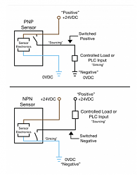 Designing a new router called Brevis-HD-wiring-sinking-sourcing-png
