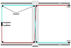 Make your Gantry rock solid!-schetch1-jpg