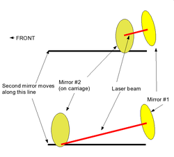Chinese Laser Mirror Alignment-laseradjustment3-png